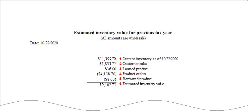 Estimated Inventory Value